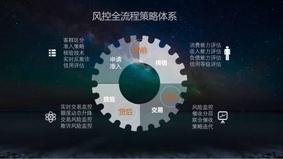 """佰鹄数据荣获""""2020金融数据智能风控创新优秀解决方案""""奖"""