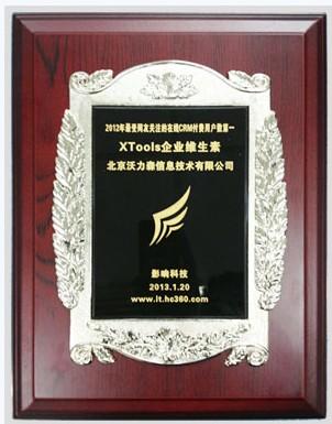 翼发云 荣获2012年最关注的 在线在线CRM 付费用户数第一