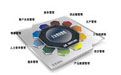 Epicor  ERP产品图片